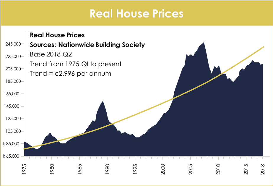 Optimise_UK_HOUSE_PRICES